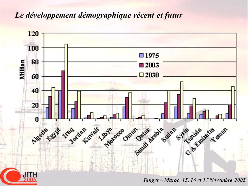 Tanger – Maroc 15, 16 et 17 Novembre 2005 Le développement démographique récent et futur