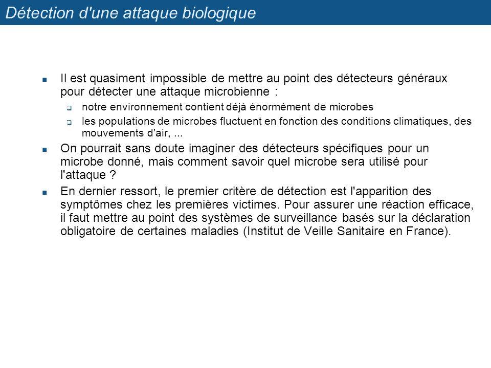 Détection d'une attaque biologique Il est quasiment impossible de mettre au point des détecteurs généraux pour détecter une attaque microbienne : notr