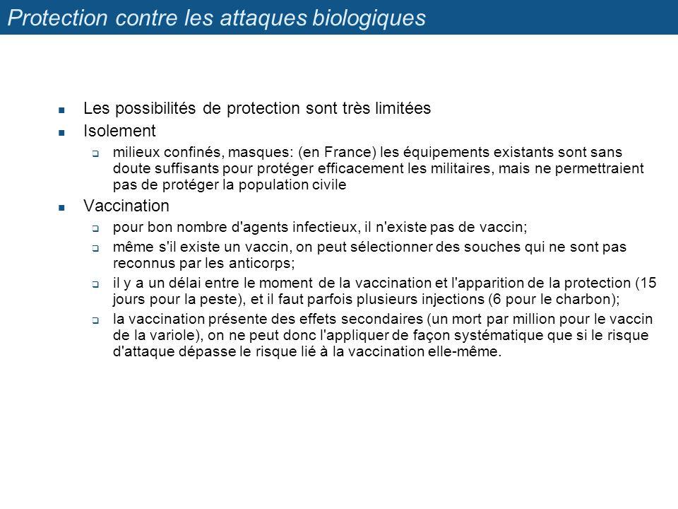 Protection contre les attaques biologiques Les possibilités de protection sont très limitées Isolement milieux confinés, masques: (en France) les équi