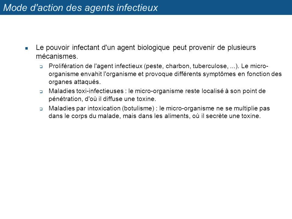 Mode d'action des agents infectieux Le pouvoir infectant d'un agent biologique peut provenir de plusieurs mécanismes. Prolifération de l'agent infecti