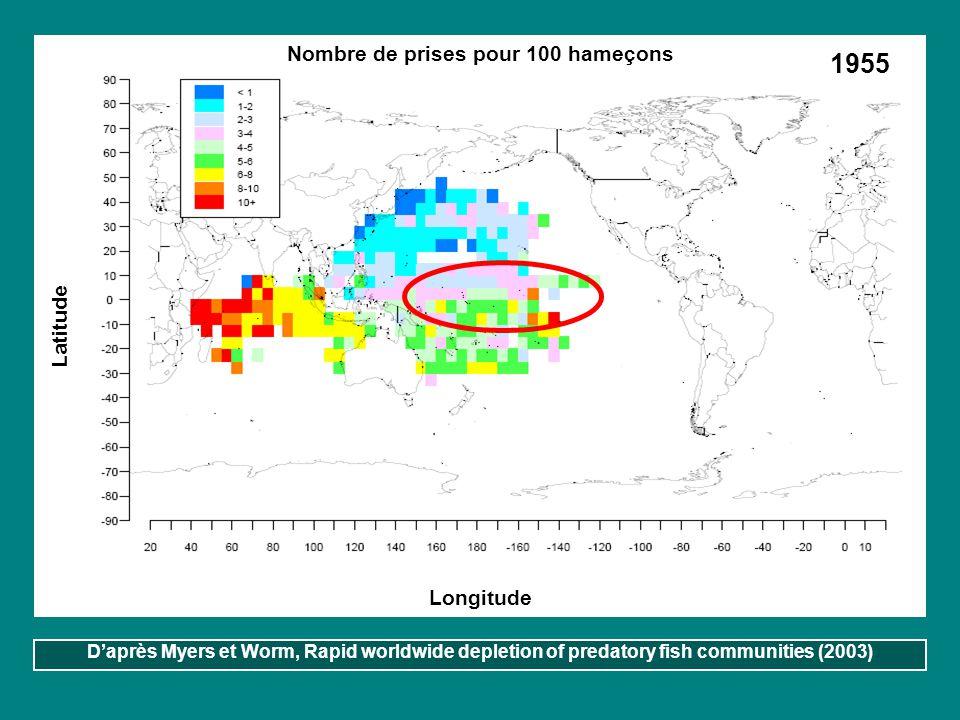Daprès Myers et Worm, Rapid worldwide depletion of predatory fish communities (2003) Nombre de prises pour 100 hameçons Latitude Longitude 1955