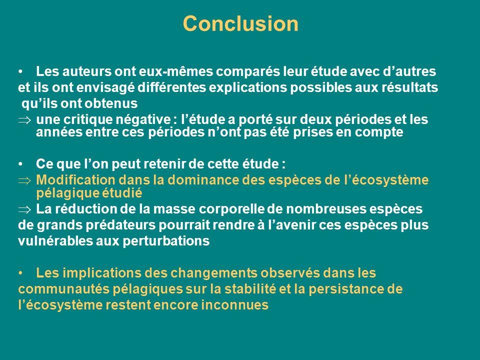 Conclusion Les auteurs ont eux-mêmes comparés leur étude avec dautres et ils ont envisagé différentes explications possibles aux résultats quils ont o