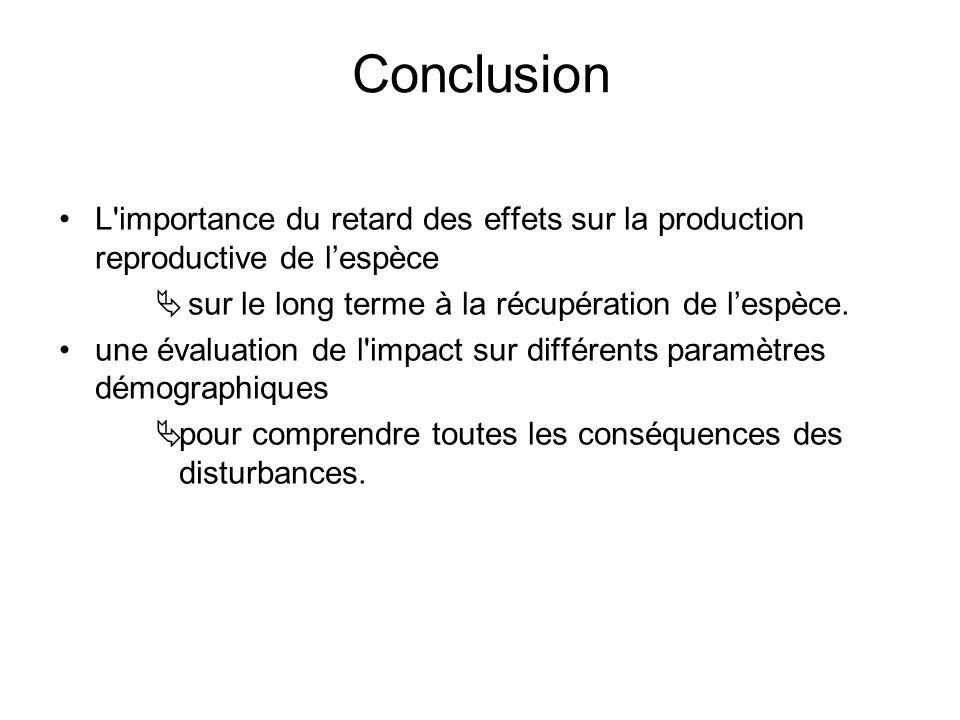 L importance du retard des effets sur la production reproductive de lespèce sur le long terme à la récupération de lespèce.