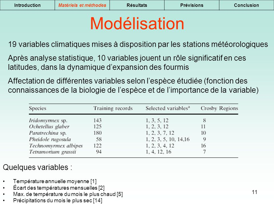 11 IntroductionMatériels et méthodesRésultatsPrévisionsConclusion Modélisation 19 variables climatiques mises à disposition par les stations météorolo