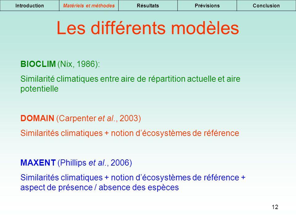 12 IntroductionMatériels et méthodesRésultatsPrévisionsConclusion Les différents modèles BIOCLIM (Nix, 1986): Similarité climatiques entre aire de rép