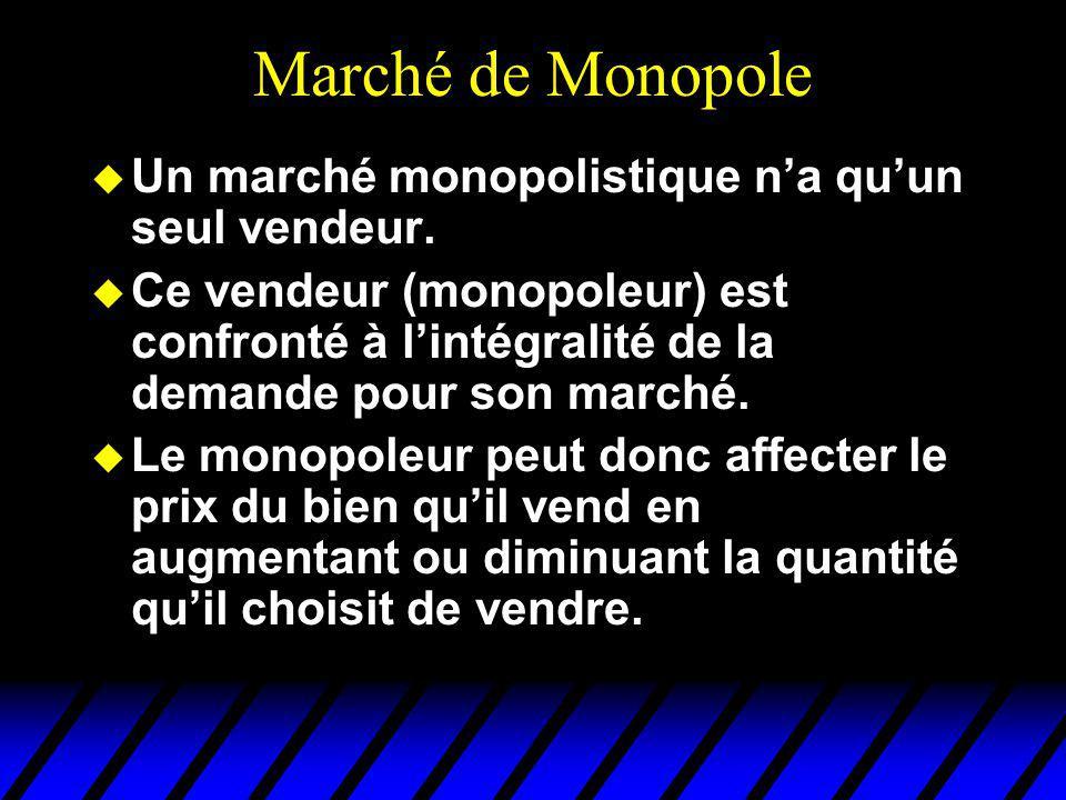 Marché de Monopole u Un marché monopolistique na quun seul vendeur.