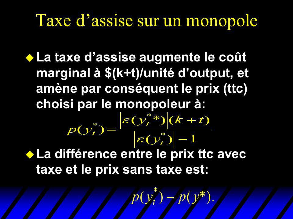 Taxe dassise sur un monopole u La taxe dassise augmente le coût marginal à $(k+t)/unité doutput, et amène par conséquent le prix (ttc) choisi par le monopoleur à: u La différence entre le prix ttc avec taxe et le prix sans taxe est: