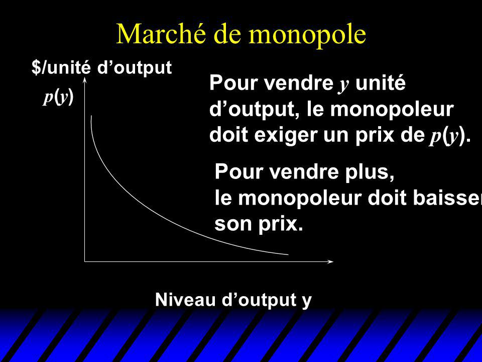 Marché de monopole Niveau doutput y $/unité doutput p(y)p(y) Pour vendre y unité doutput, le monopoleur doit exiger un prix de p ( y ). Pour vendre pl