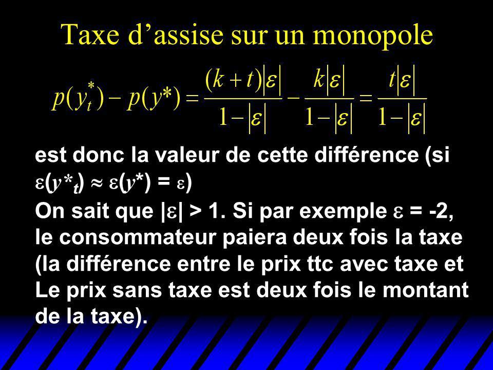 Taxe dassise sur un monopole est donc la valeur de cette différence (si ( y* t ) ( y *) = ) On sait que | | > 1. Si par exemple = -2, le consommateur