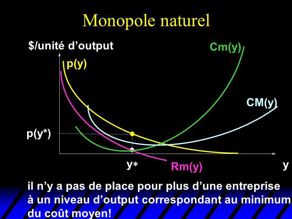 Monopole naturel $/unité doutput y p(y) Rm(y) p(y*) y Cm(y) CM(y) il ny a pas de place pour plus dune entreprise à un niveau doutput correspondant au