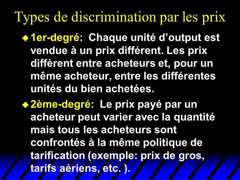 Types de discrimination par les prix u 1er-degré: Chaque unité doutput est vendue à un prix différent.