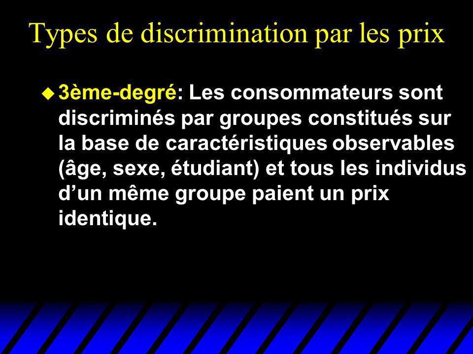 Types de discrimination par les prix u 3ème-degré: Les consommateurs sont discriminés par groupes constitués sur la base de caractéristiques observables (âge, sexe, étudiant) et tous les individus dun même groupe paient un prix identique.