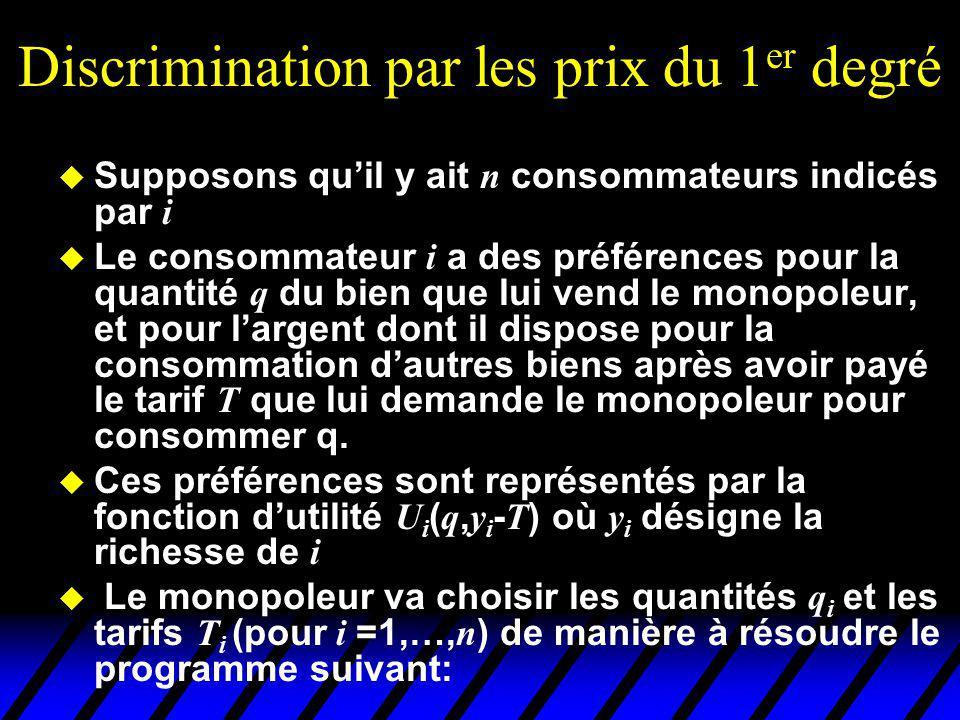Discrimination par les prix du 1 er degré Supposons quil y ait n consommateurs indicés par i Le consommateur i a des préférences pour la quantité q du