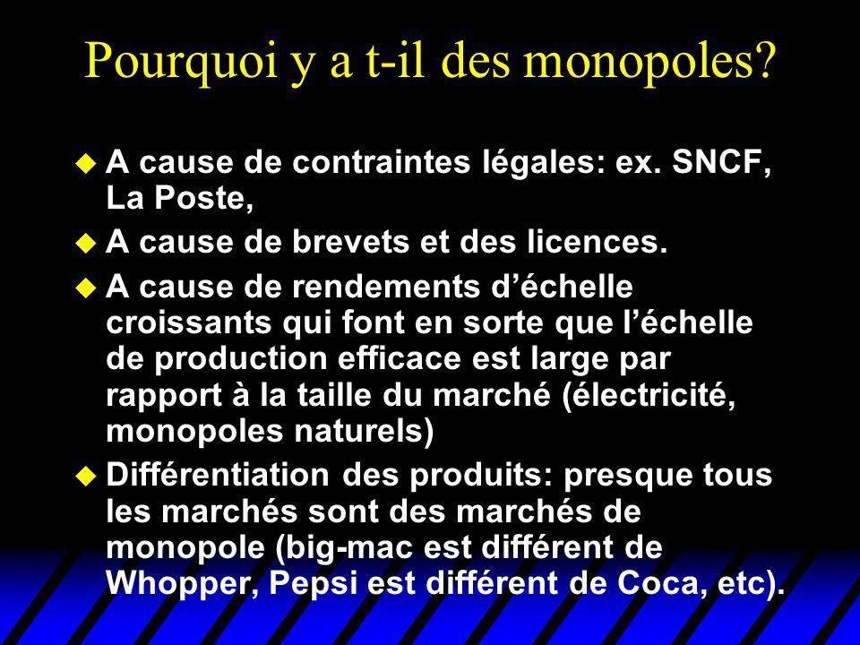 Pourquoi y a t-il des monopoles? u A cause de contraintes légales: ex. SNCF, La Poste, u A cause de brevets et des licences. u A cause de rendements d