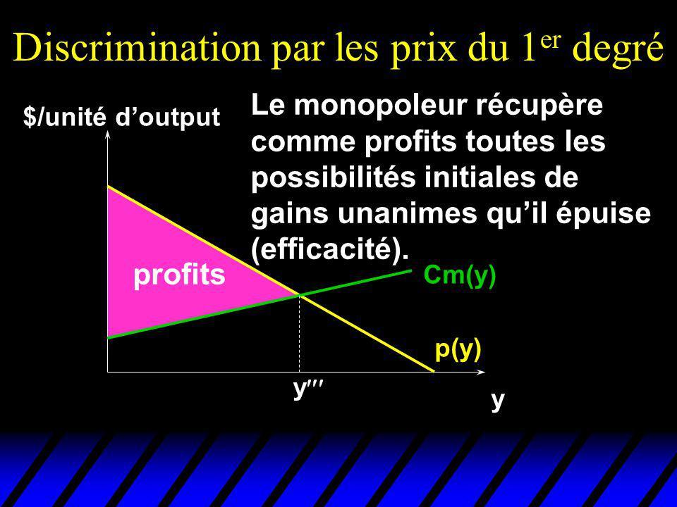 Discrimination par les prix du 1 er degré p(y) y $/unité doutput Cm(y) Le monopoleur récupère comme profits toutes les possibilités initiales de gains unanimes quil épuise (efficacité).