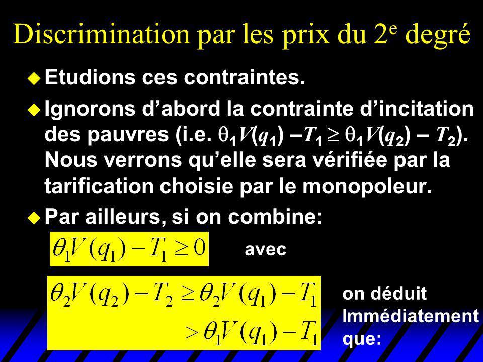 Discrimination par les prix du 2 e degré u Etudions ces contraintes. Ignorons dabord la contrainte dincitation des pauvres (i.e. 1 V ( q 1 ) – T 1 1 V