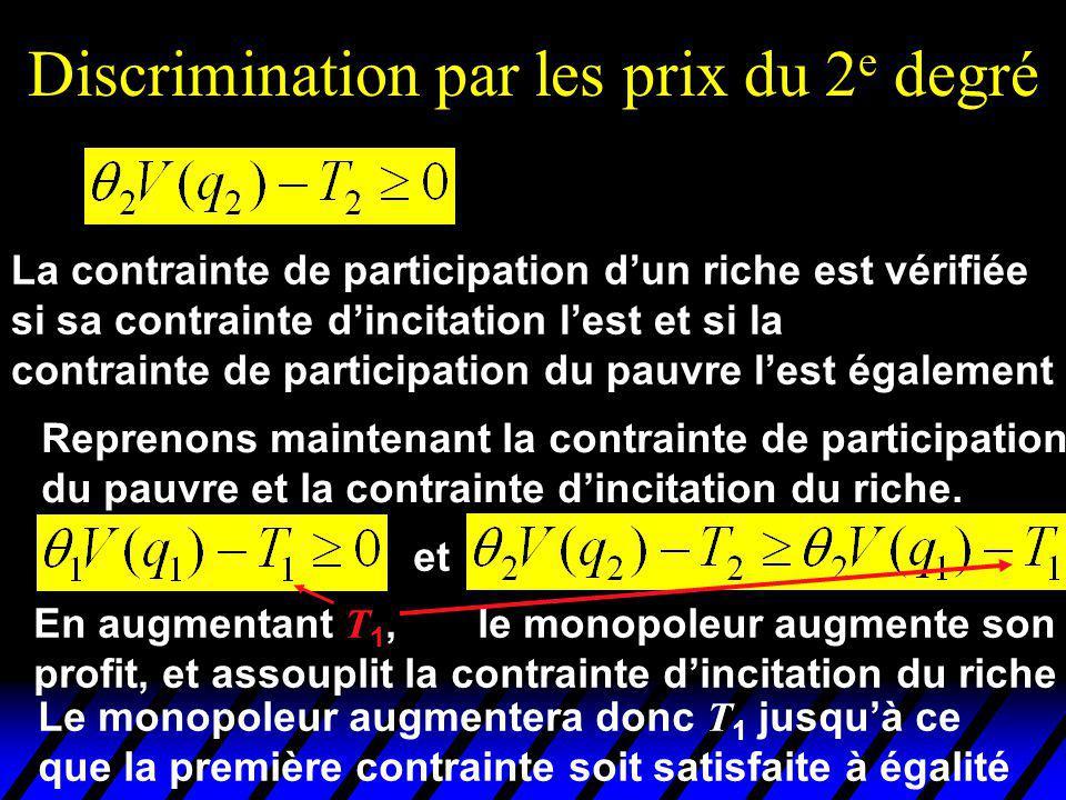 Discrimination par les prix du 2 e degré La contrainte de participation dun riche est vérifiée si sa contrainte dincitation lest et si la contrainte d