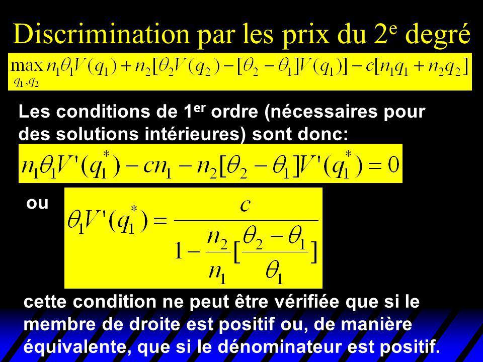 Discrimination par les prix du 2 e degré ou cette condition ne peut être vérifiée que si le membre de droite est positif ou, de manière équivalente, que si le dénominateur est positif.