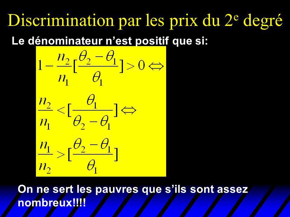Discrimination par les prix du 2 e degré On ne sert les pauvres que sils sont assez nombreux!!!.