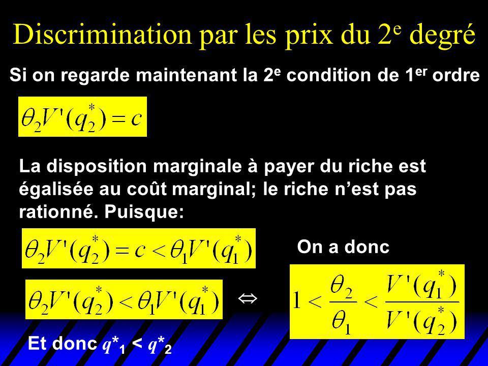 Discrimination par les prix du 2 e degré La disposition marginale à payer du riche est égalisée au coût marginal; le riche nest pas rationné. Puisque: