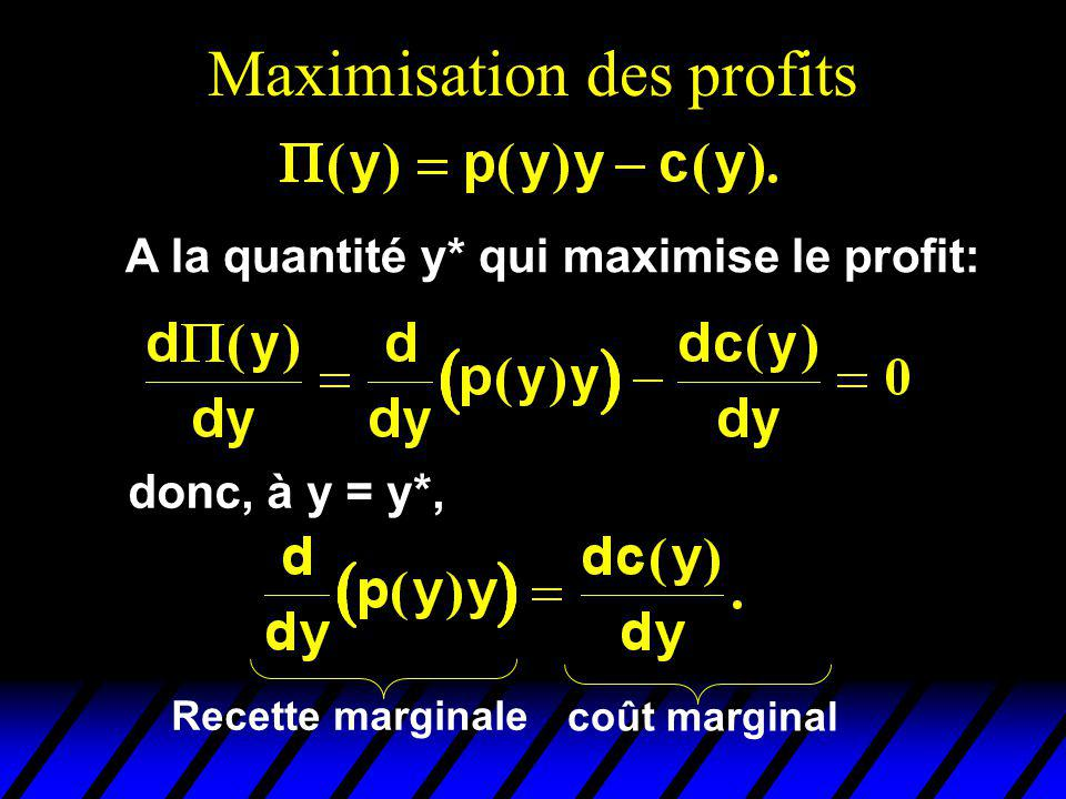 Maximisation des profits A la quantité y* qui maximise le profit: donc, à y = y*, Recette marginale coût marginal