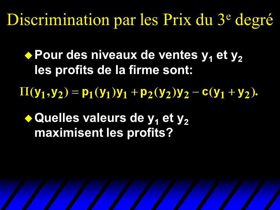Discrimination par les Prix du 3 e degré u Pour des niveaux de ventes y 1 et y 2 les profits de la firme sont: u Quelles valeurs de y 1 et y 2 maximis