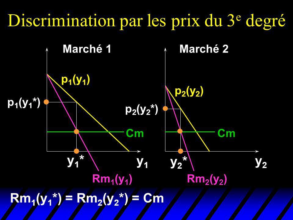 Discrimination par les prix du 3 e degré Rm 1 (y 1 )Rm 2 (y 2 ) y1y1 y2y2 y1*y1* y2*y2* p 1 (y 1 *) p 2 (y 2 *) Cm p 1 (y 1 ) p 2 (y 2 ) Marché 1March