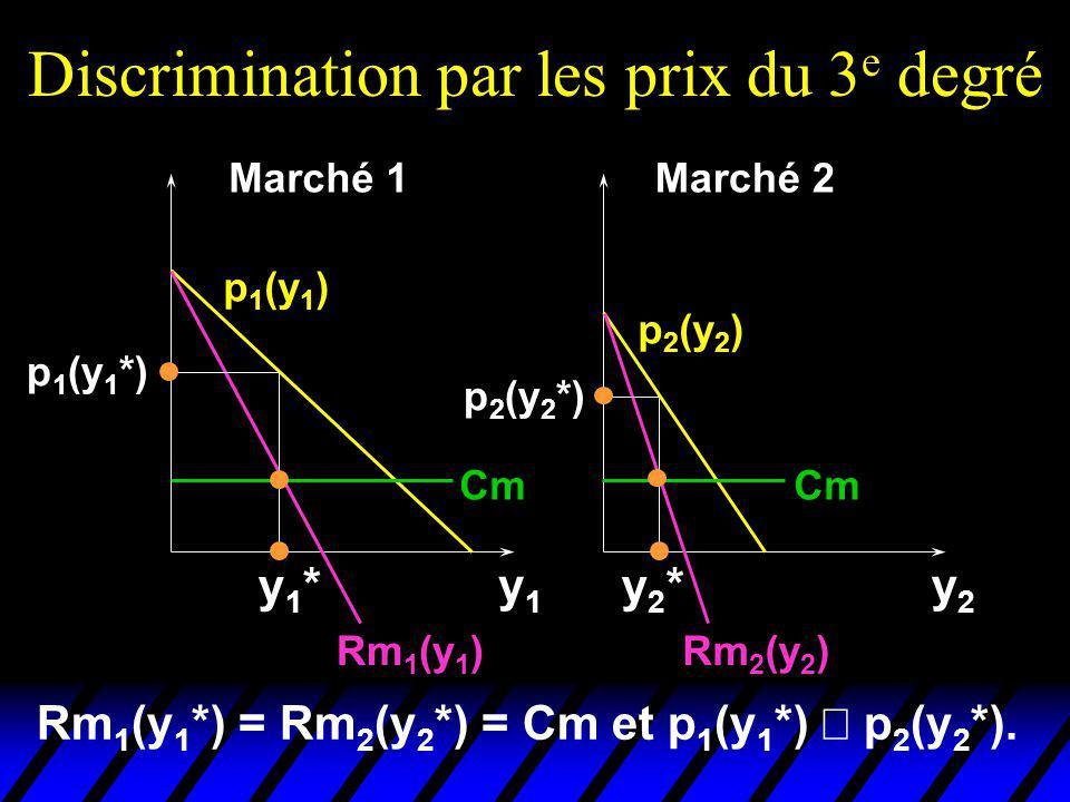 Discrimination par les prix du 3 e degré Rm 1 (y 1 )Rm 2 (y 2 ) y1y1 y2y2 y1*y1*y2*y2* p 1 (y 1 *) p 2 (y 2 *) Cm p 1 (y 1 ) p 2 (y 2 ) Marché 1Marché 2 Rm 1 (y 1 *) = Rm 2 (y 2 *) = Cm et p 1 (y 1 *) p 2 (y 2 *).