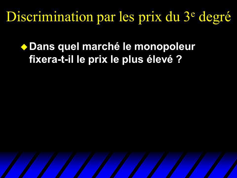 Discrimination par les prix du 3 e degré u Dans quel marché le monopoleur fixera-t-il le prix le plus élevé ?