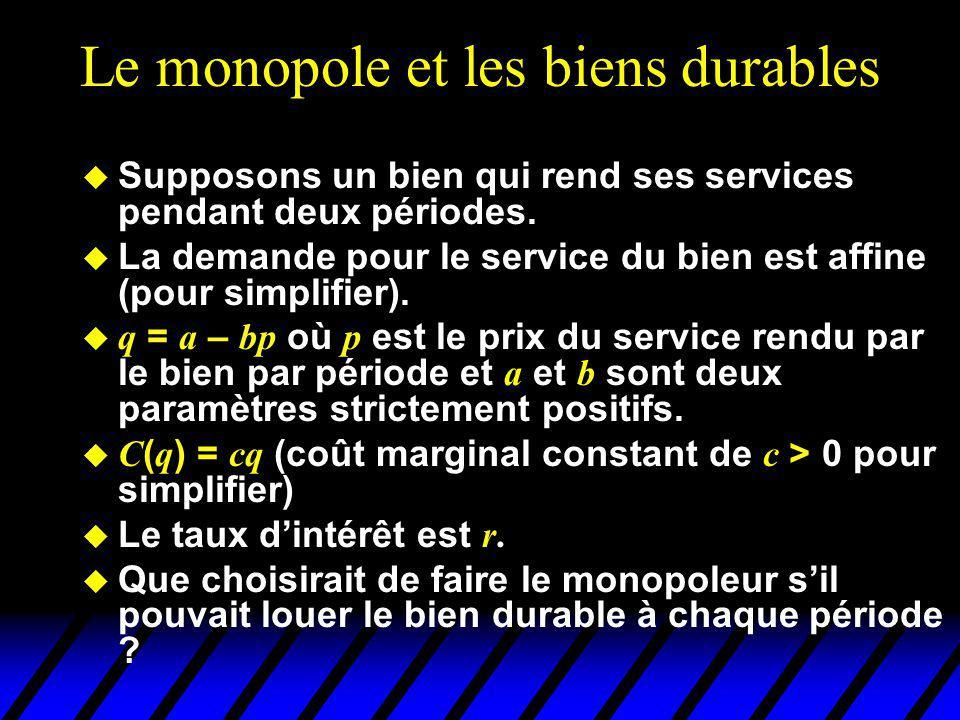 Le monopole et les biens durables u Supposons un bien qui rend ses services pendant deux périodes. u La demande pour le service du bien est affine (po