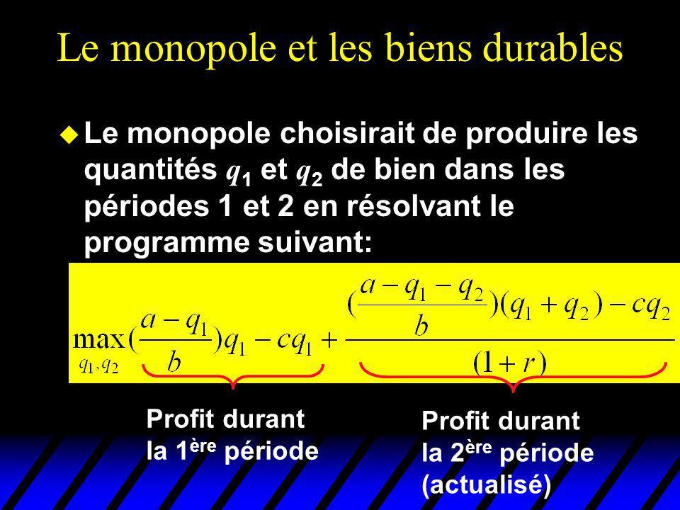 Le monopole et les biens durables Le monopole choisirait de produire les quantités q 1 et q 2 de bien dans les périodes 1 et 2 en résolvant le programme suivant: Profit durant la 1 ère période Profit durant la 2 ère période (actualisé)
