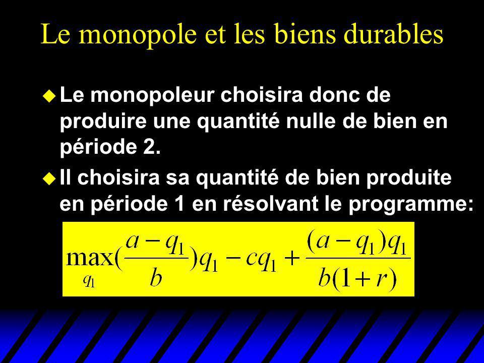 Le monopole et les biens durables u Le monopoleur choisira donc de produire une quantité nulle de bien en période 2. u Il choisira sa quantité de bien