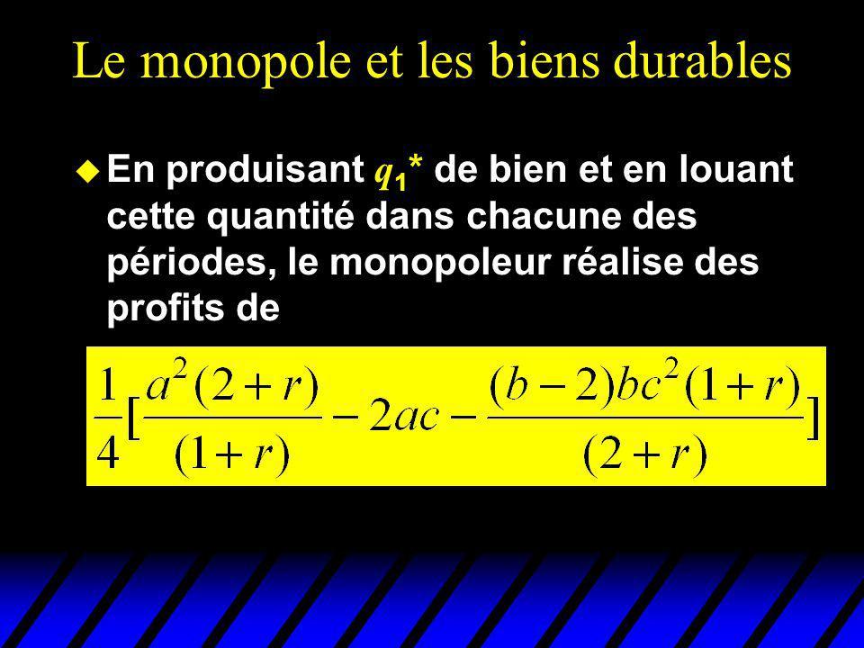 Le monopole et les biens durables En produisant q 1 * de bien et en louant cette quantité dans chacune des périodes, le monopoleur réalise des profits