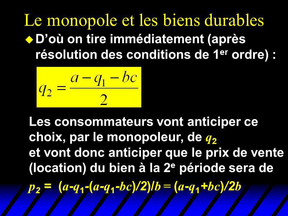 Le monopole et les biens durables u Doù on tire immédiatement (après résolution des conditions de 1 er ordre) : Les consommateurs vont anticiper ce choix, par le monopoleur, de q 2 et vont donc anticiper que le prix de vente (location) du bien à la 2 e période sera de p 2 = ( a - q 1 -( a - q 1 - bc )/2)/ b = ( a - q 1 + bc )/2 b