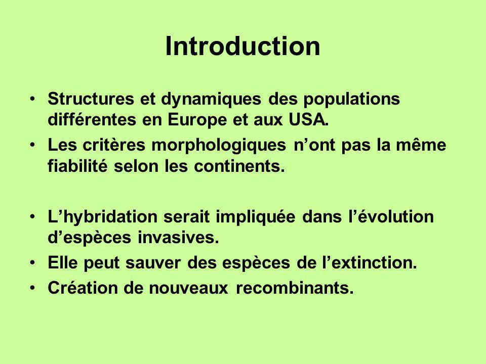Introduction Structures et dynamiques des populations différentes en Europe et aux USA. Les critères morphologiques nont pas la même fiabilité selon l