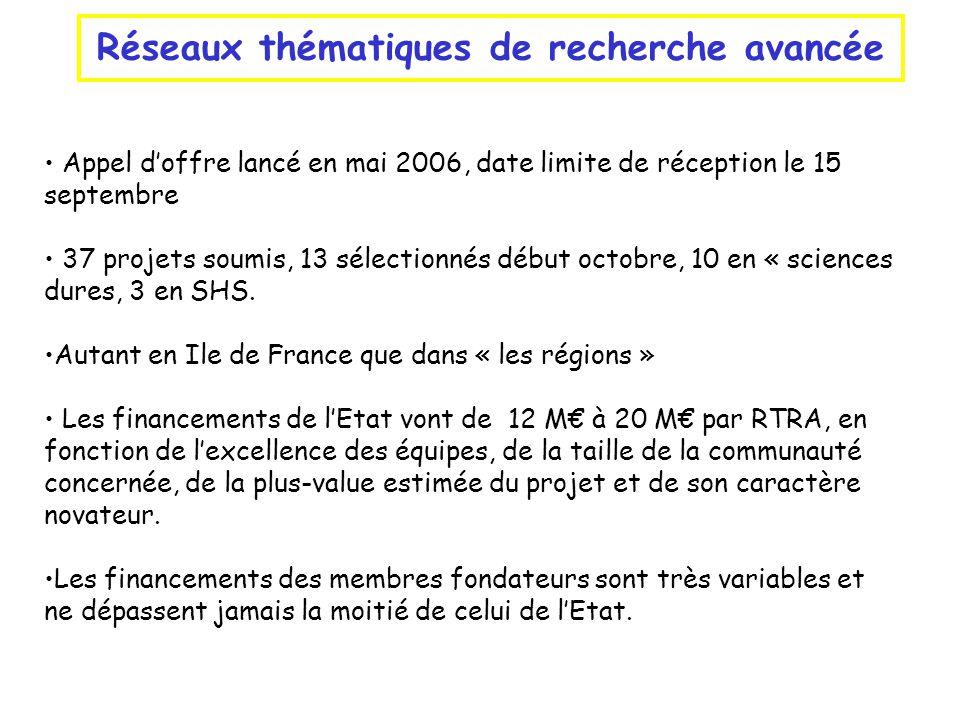 Réseaux thématiques de recherche avancée Appel doffre lancé en mai 2006, date limite de réception le 15 septembre 37 projets soumis, 13 sélectionnés d