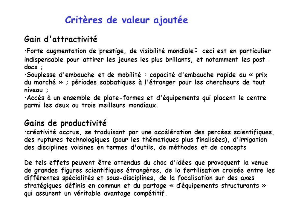 Critères de valeur ajoutée Gain d'attractivité Forte augmentation de prestige, de visibilité mondiale : ceci est en particulier indispensable pour att