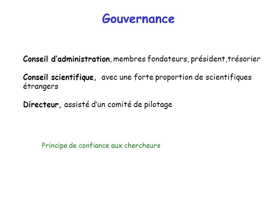 Gouvernance Conseil dadministration, membres fondateurs, président,trésorier Conseil scientifique, avec une forte proportion de scientifiques étranger