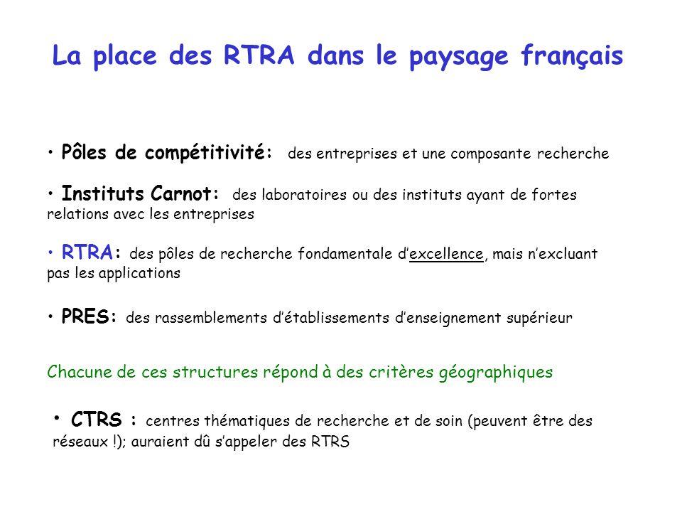 La place des RTRA dans le paysage français Pôles de compétitivité: des entreprises et une composante recherche Instituts Carnot: des laboratoires ou d