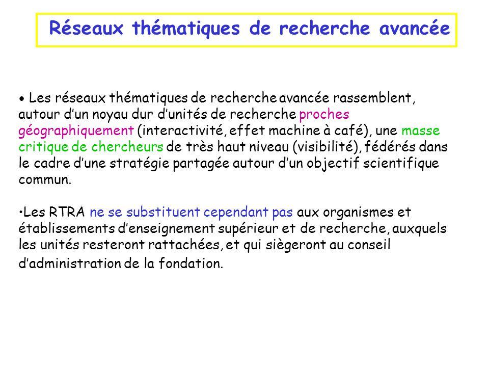 Réseaux thématiques de recherche avancée Le but affiché est de favoriser lémergence de hauts-lieux scientifiques en France, reconnus parmi les tout premiers au plan international à partir des meilleures unités françaises (attractivité).