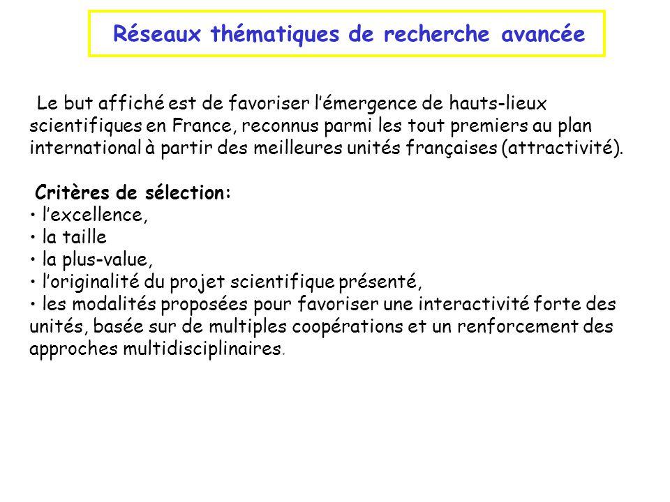 Réseaux thématiques de recherche avancée Le but affiché est de favoriser lémergence de hauts-lieux scientifiques en France, reconnus parmi les tout pr