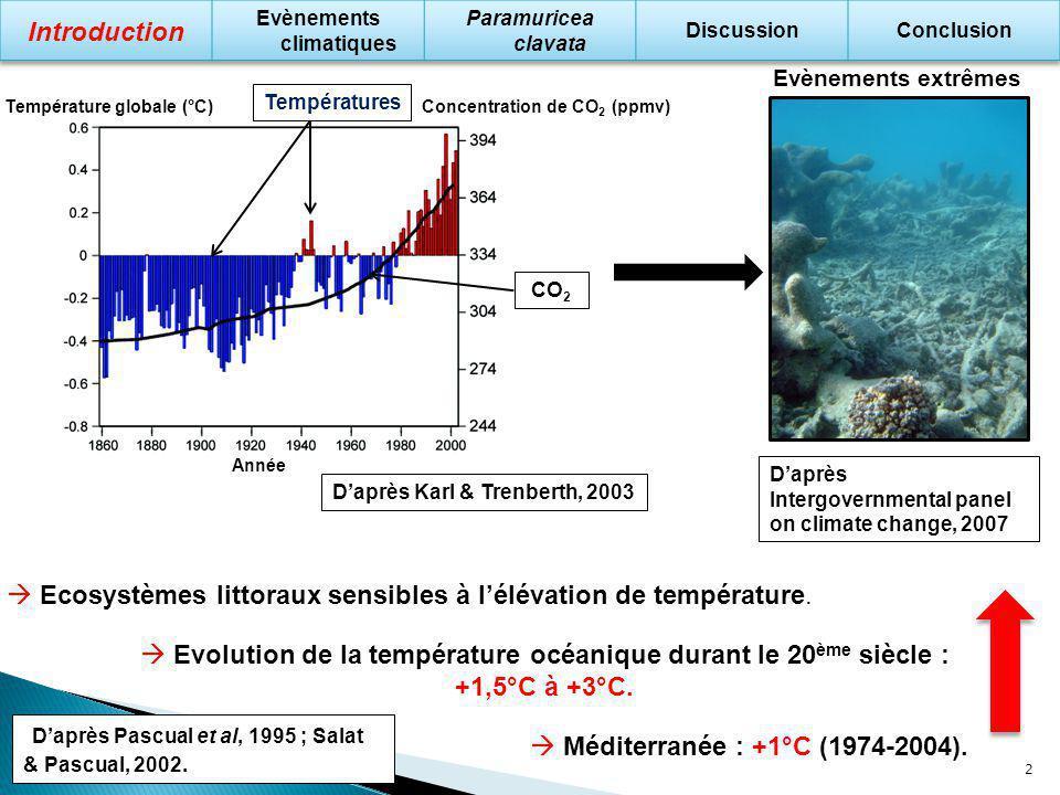 Daprès Karl & Trenberth, 2003 2 Température globale (°C) Concentration de CO 2 (ppmv) Températures CO 2 Année Evènements extrêmes Daprès Intergovernme
