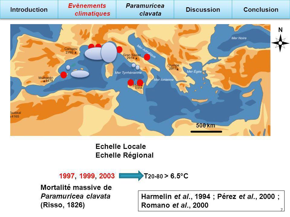 Disque de SecchiProxy de la quantité de nourriture disponible Echelle Locale Echelle Régional 1997, 1999, 2003T 20-80 > 6.5°C Harmelin et al., 1994 ;