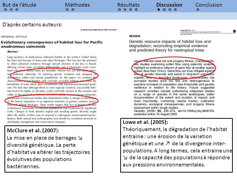 But de létudeMéthodesRésultatsDiscussionConclusion Daprès certains auteurs: McClure et al. (2007): Lowe et al. (2005): Théoriquement, la dégradation d