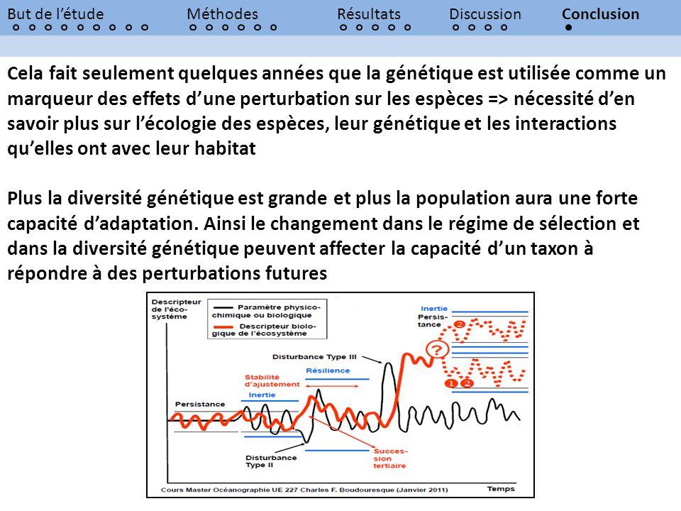 But de létudeMéthodesRésultatsDiscussionConclusion Cela fait seulement quelques années que la génétique est utilisée comme un marqueur des effets dune