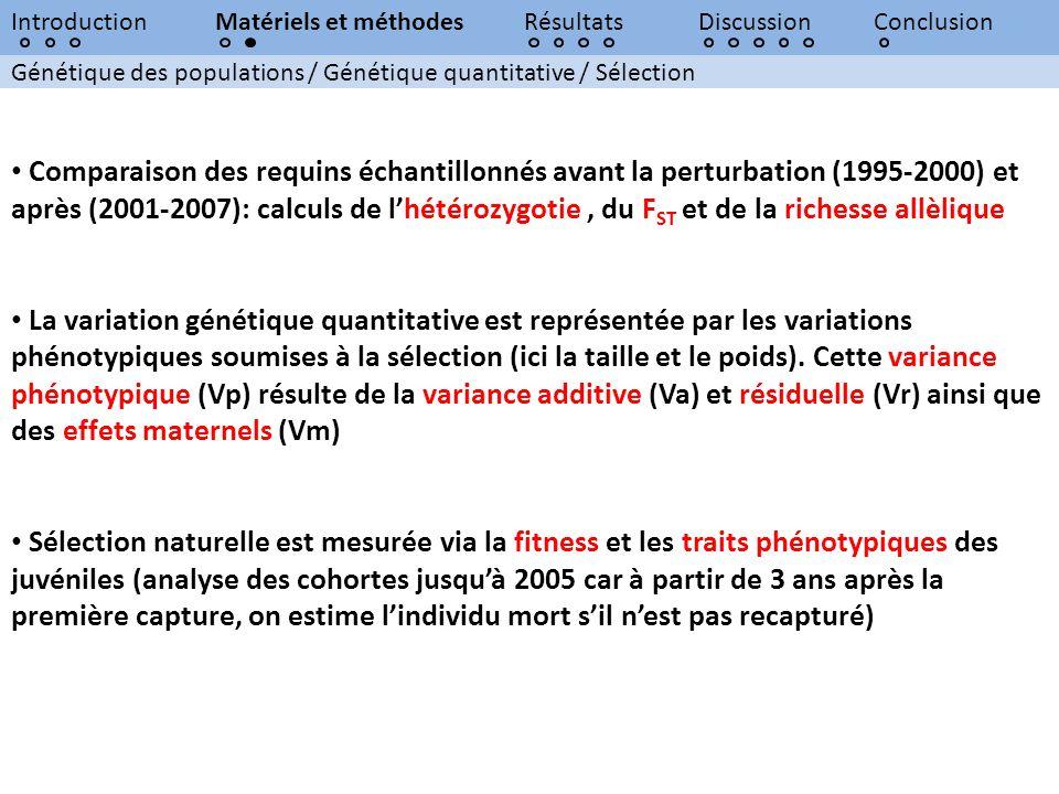 Génétique des populations / Génétique quantitative / Sélection IntroductionMatériels et méthodesRésultatsDiscussionConclusion Comparaison des requins