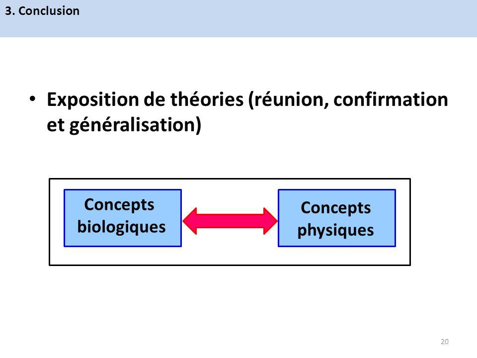 Exposition de théories (réunion, confirmation et généralisation) Concepts biologiques Concepts physiques 20 3. Conclusion