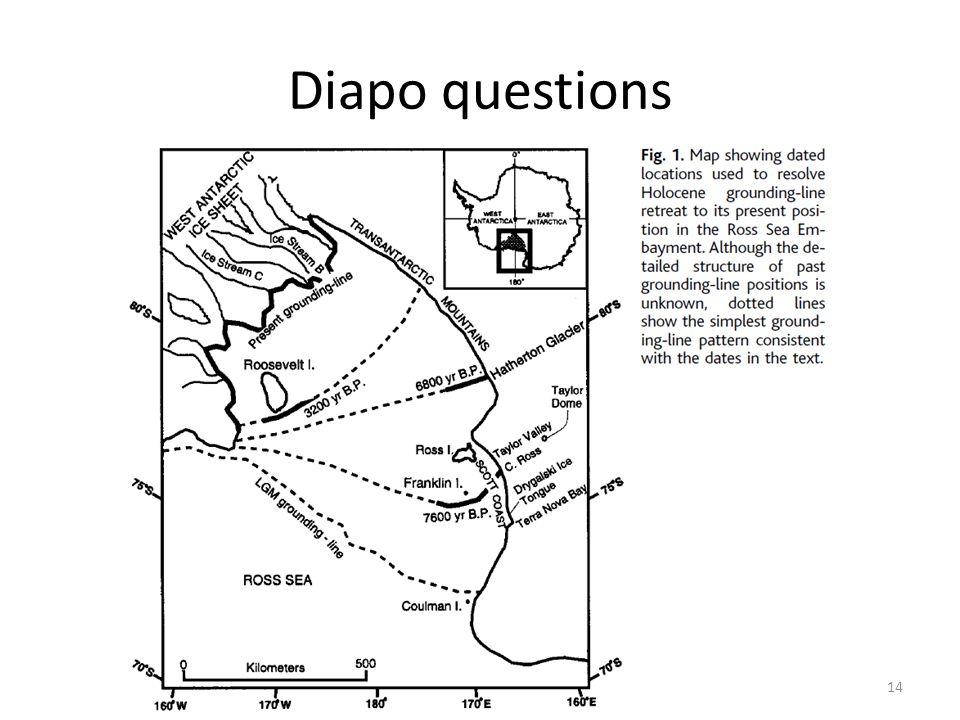 Diapo questions 14