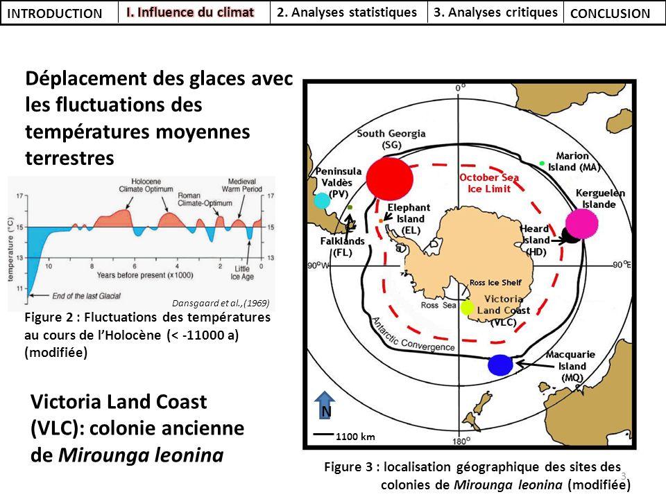1100 km N Figure 3 : localisation géographique des sites des colonies de Mirounga leonina (modifiée) Figure 2 : Fluctuations des températures au cours