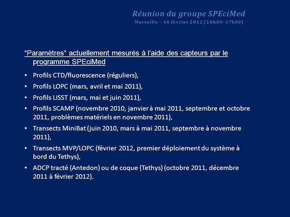 Paramètres actuellement mesurés à laide des capteurs par le programme SPEciMed Profils CTD/fluorescence (réguliers), Profils LOPC (mars, avril et mai
